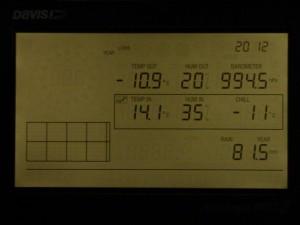Record 6 febbraio 2012