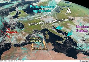 sbuffi freddi dai balcani